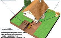 Budowa przydomowej oczyszczalni ścieków - 7 ważnych zasad, które musisz poznać przed budową