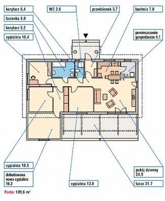 Potrzebujesz dodatkowej sypialni? Zobacz, jak rozbudować dom
